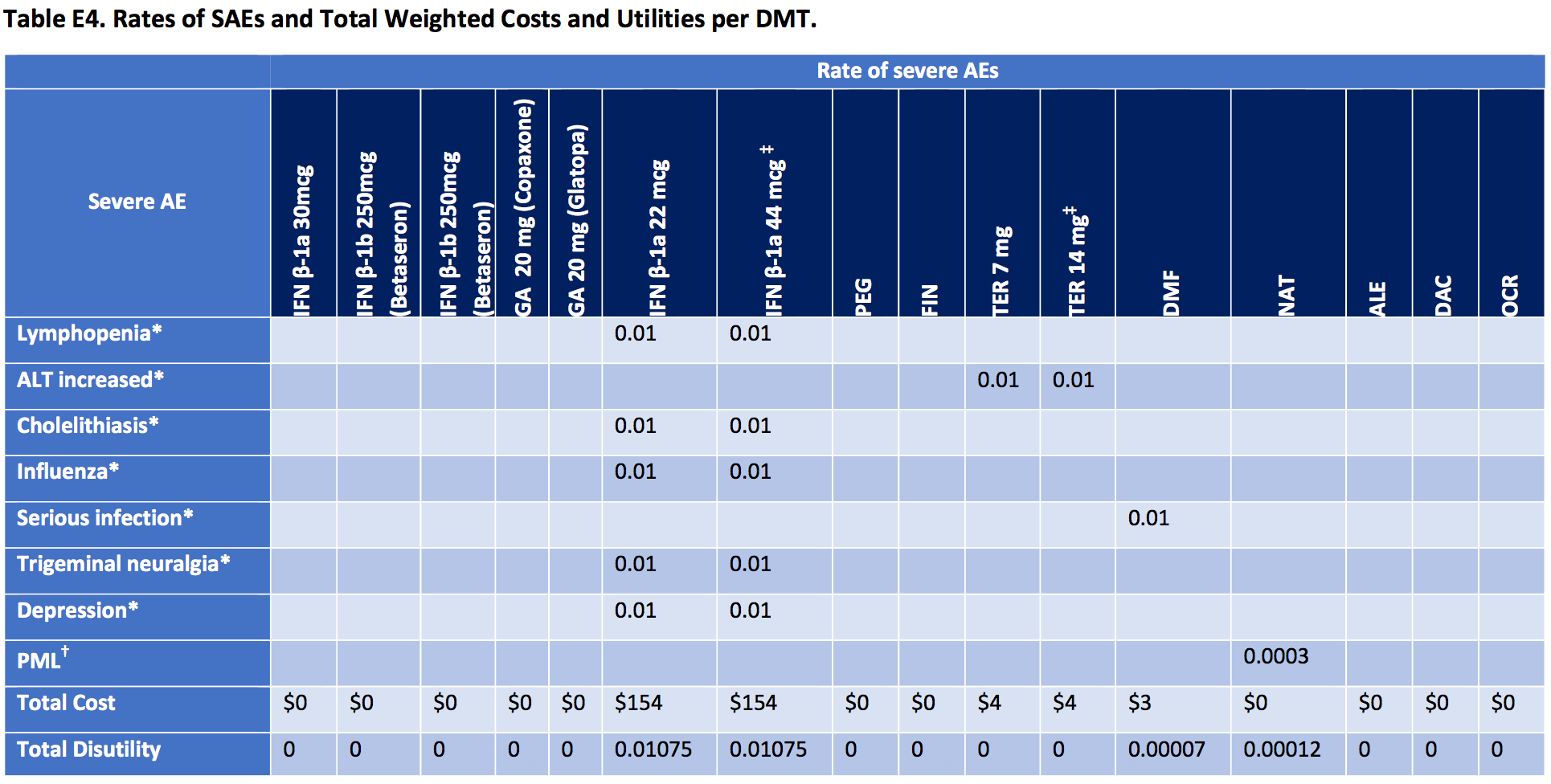 ICER MS AE Costs.png